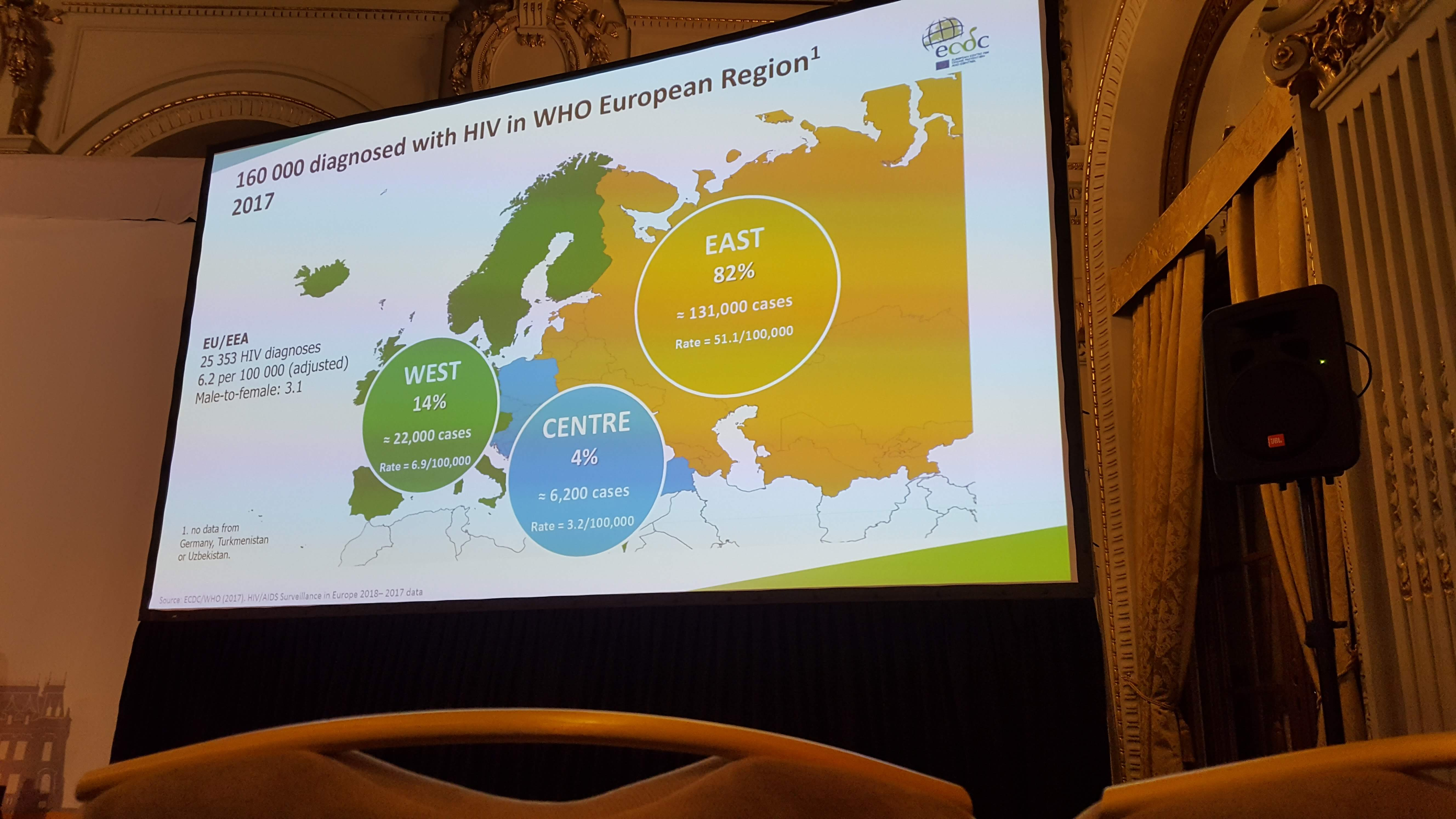 160 000 diagnosed with HIV in WHO European Region, ECDC 2019