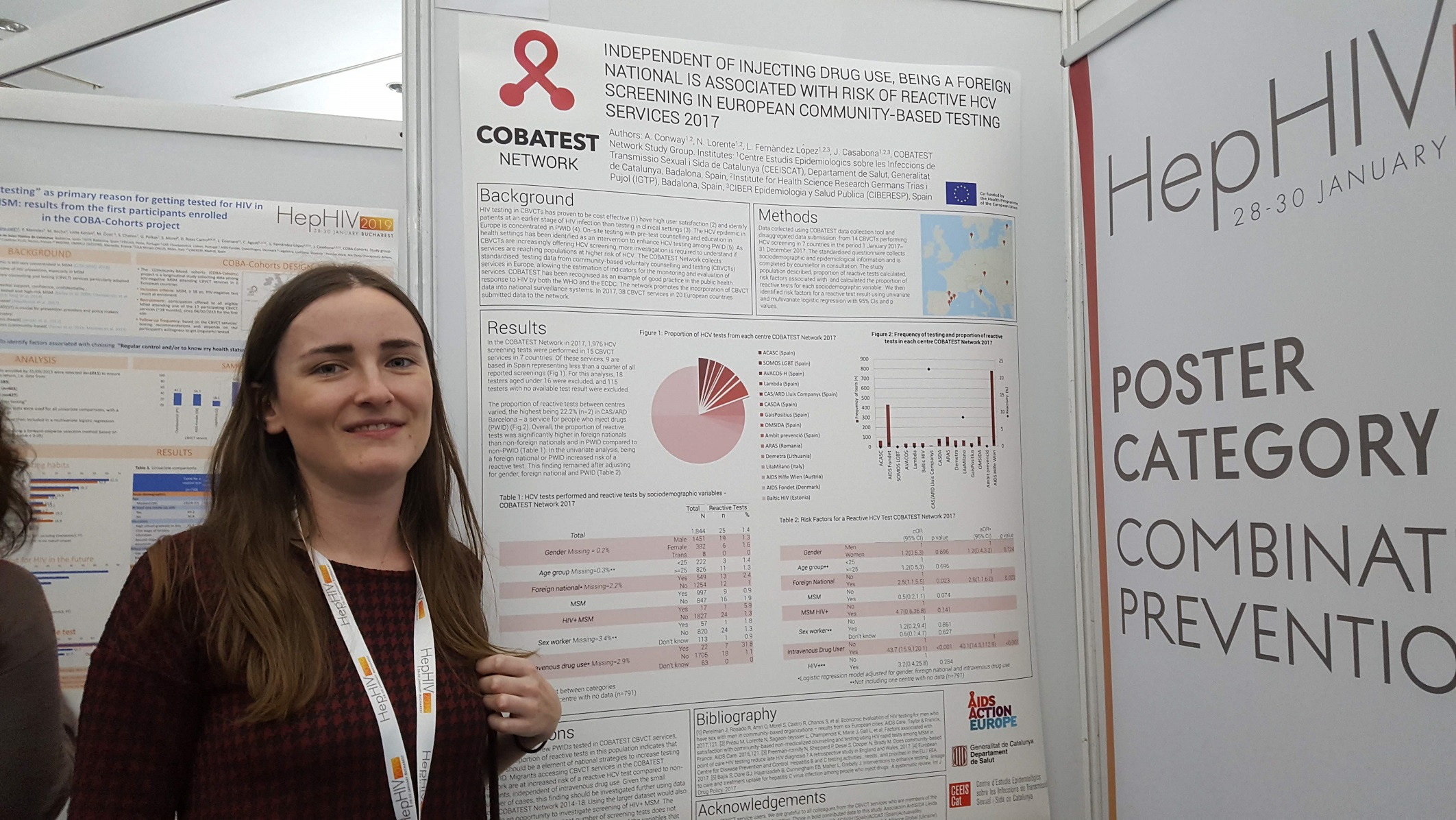 Anna Conway presenting Cobatest poster at HepHIV 2019