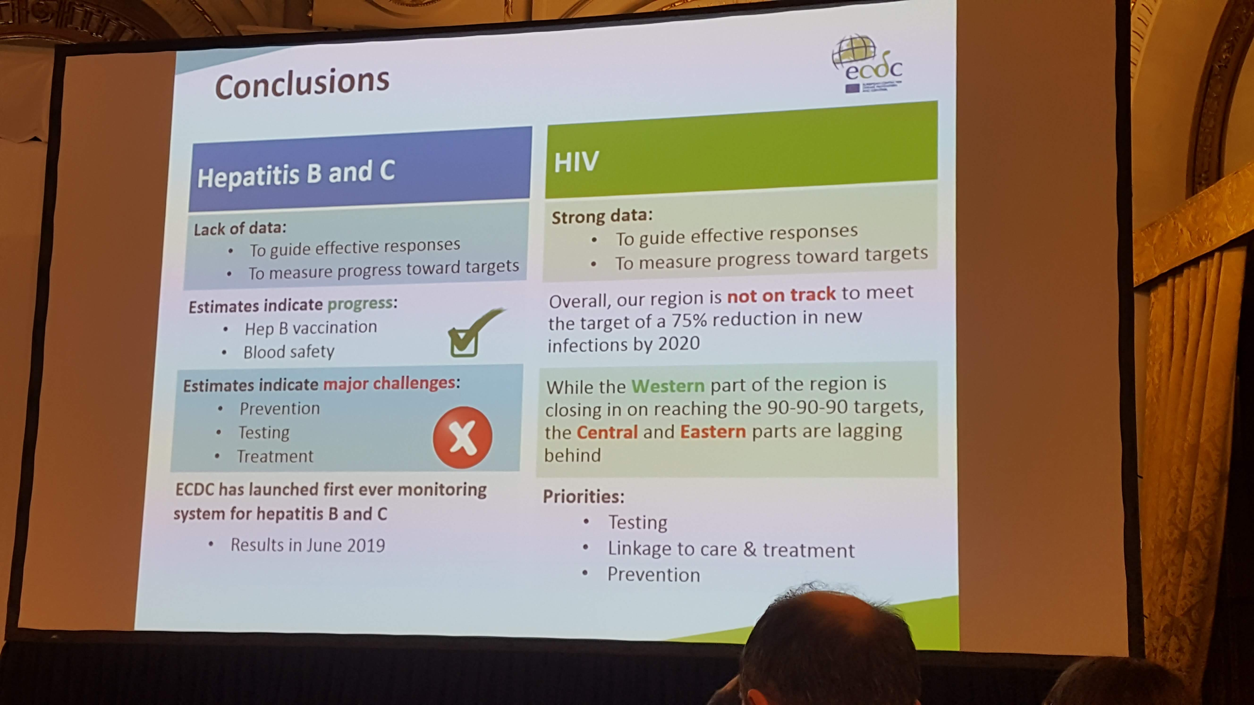 Conclusions for Hepatitis B and C and HIV, HepHIV2019