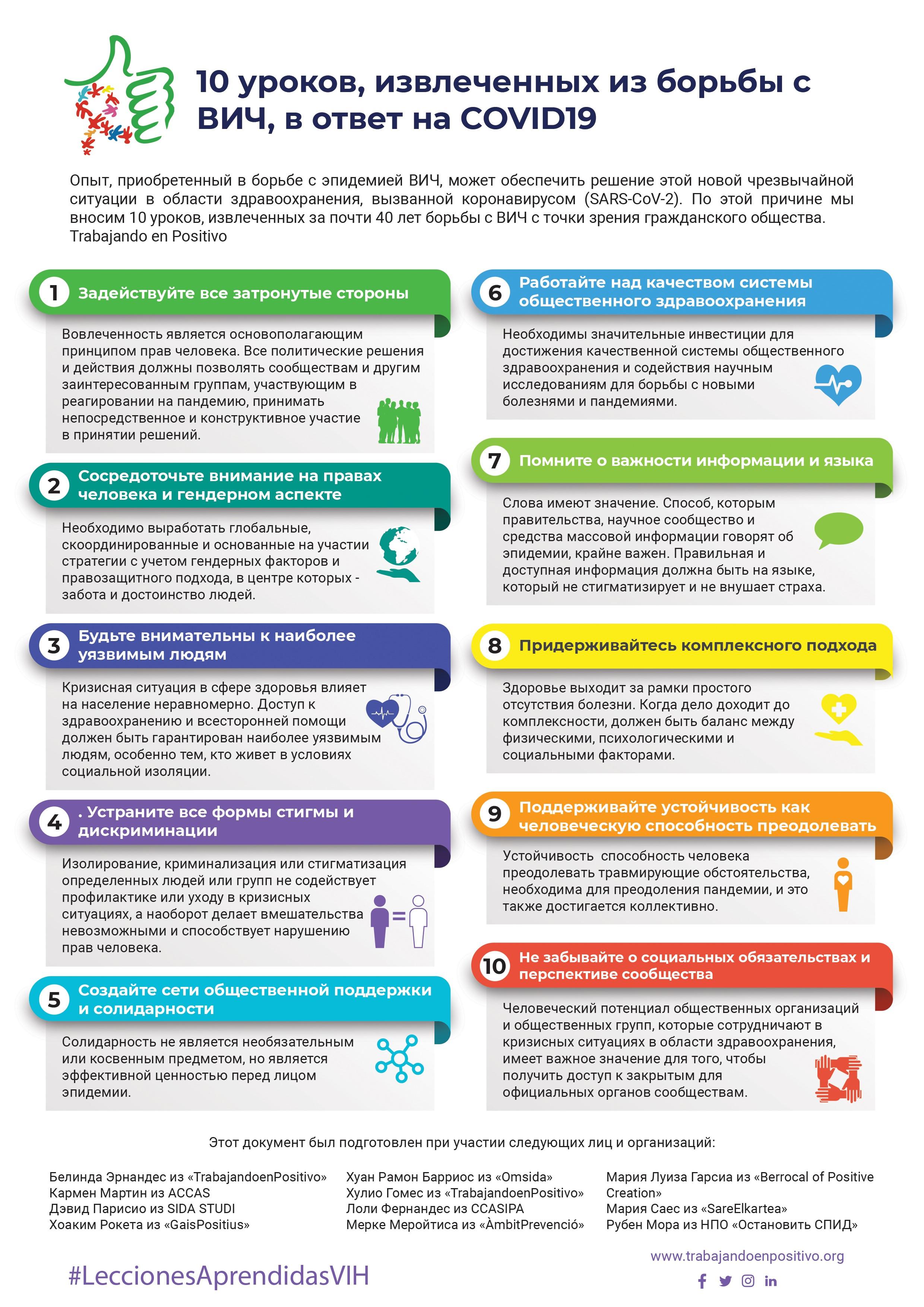 10 уроков, извлеченных из борьбы с ВИЧ, в ответ на COVID19