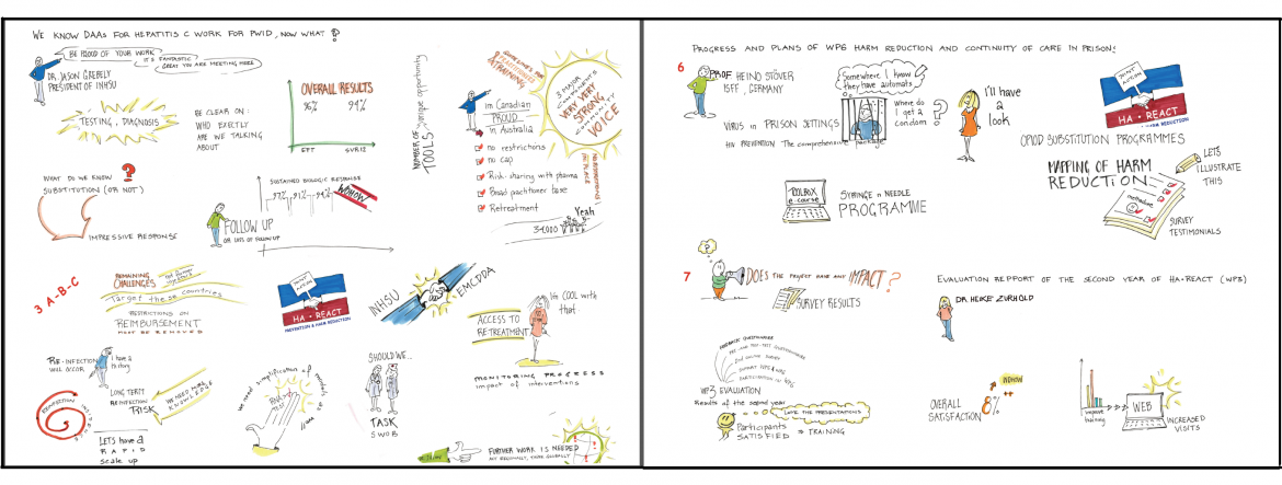 Live Drawings from 3rd Partnership Forum HA-REACT in Lisbon, Portugal