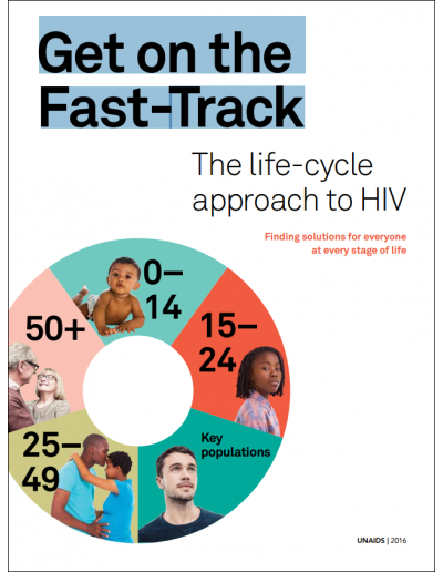 Get on the Fast Track UNAIDS.png