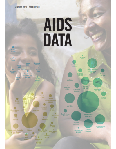 UNAIDS AIDS Data 2016.png